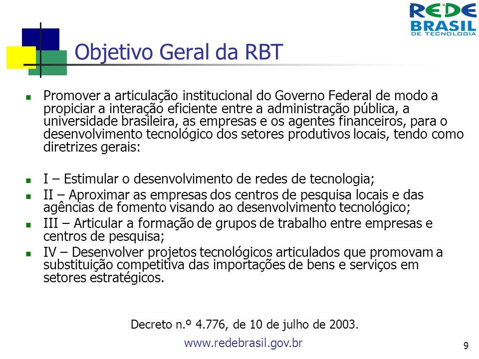 www.redebrasil.gov.br 9 Objetivo Geral da RBT Promover a articulação institucional do Governo Federal de modo a propiciar a interação eficiente entre
