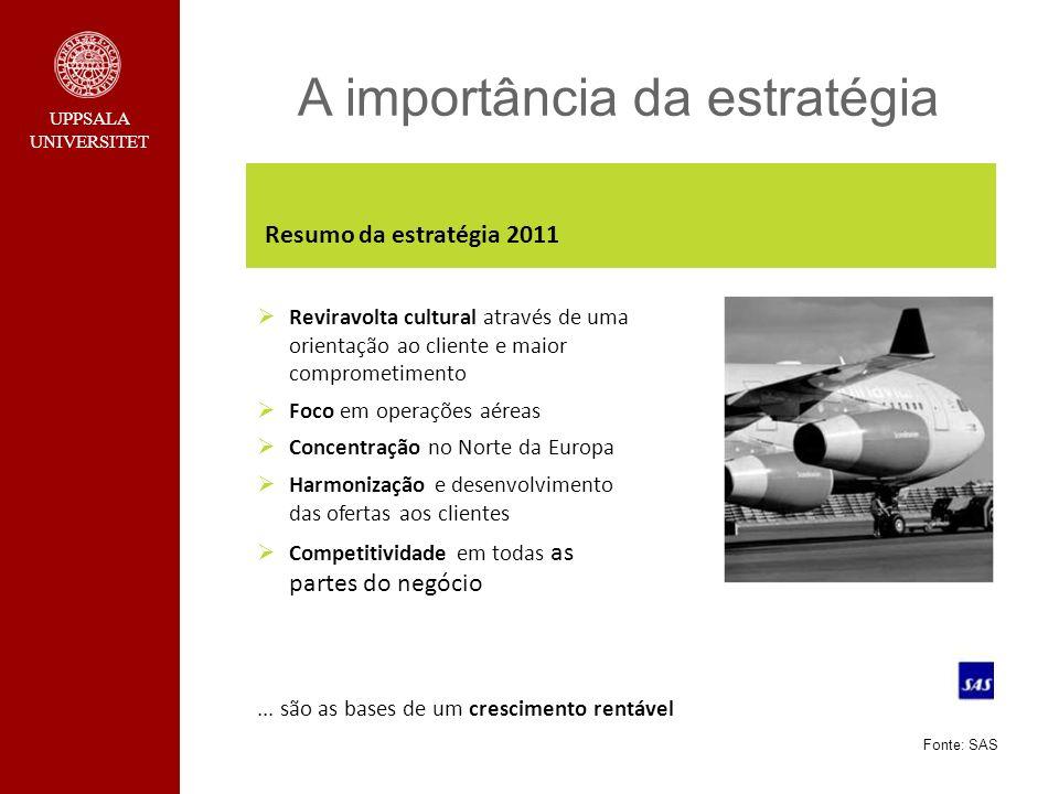 UPPSALA UNIVERSITET A importância da estratégia Resumo da estratégia 2011 Reviravolta cultural através de uma orientação ao cliente e maior comprometi