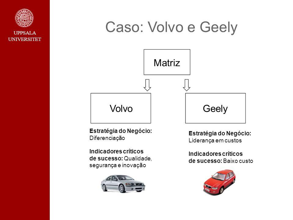 UPPSALA UNIVERSITET Caso: Volvo e Geely Matriz VolvoGeely Estratégia do Negócio: Diferenciação Indicadores críticos de sucesso: Qualidade, segurança e