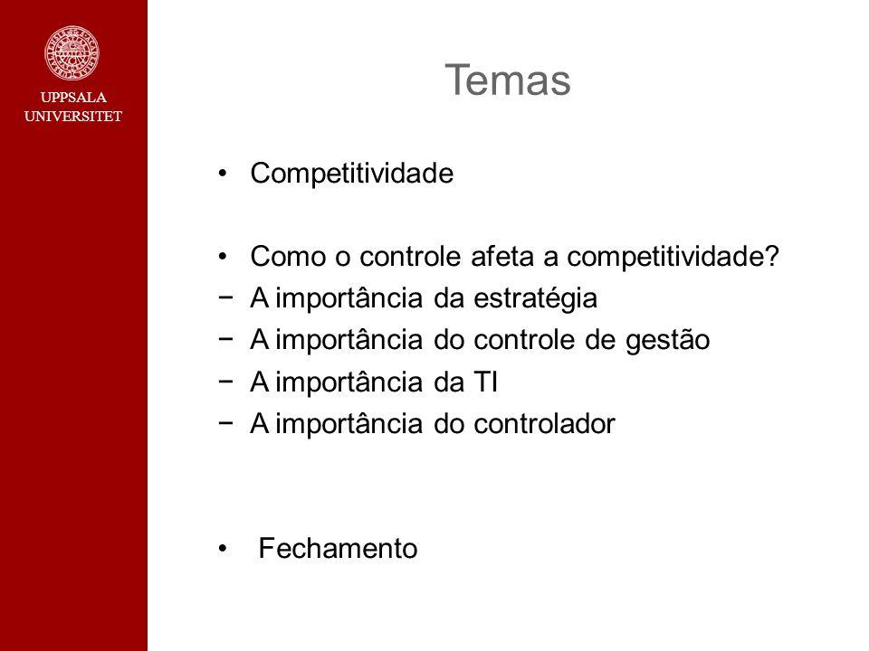 UPPSALA UNIVERSITET Temas Competitividade Como o controle afeta a competitividade? A importância da estratégia A importância do controle de gestão A i