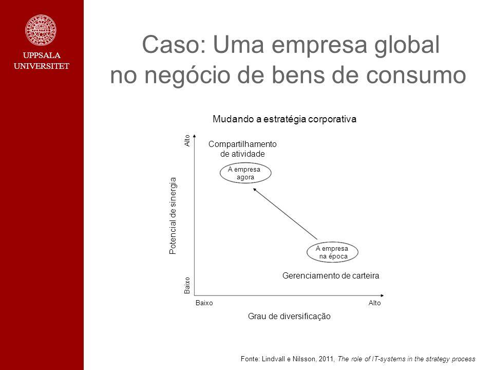 UPPSALA UNIVERSITET Caso: Uma empresa global no negócio de bens de consumo Fonte: Lindvall e Nilsson, 2011, The role of IT-systems in the strategy pro