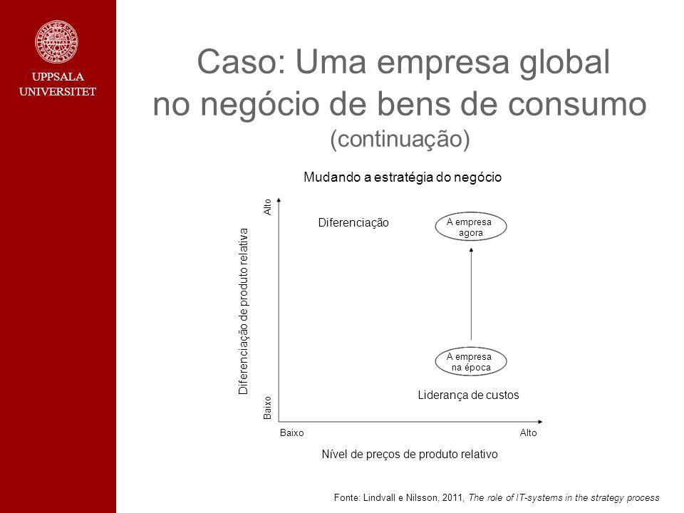 UPPSALA UNIVERSITET Caso: Uma empresa global no negócio de bens de consumo (continuação) Mudando a estratégia do negócio Diferenciação de produto rela