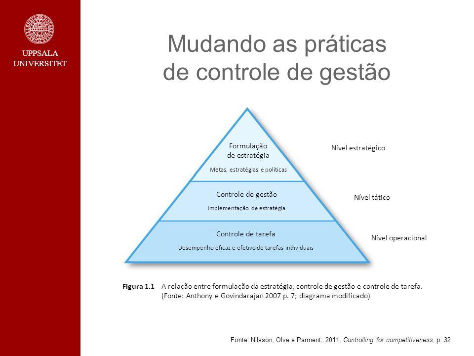 UPPSALA UNIVERSITET Mudando as práticas de controle de gestão Formulação de estratégia Metas, estratégias e políticas Controle de gestão Implementação