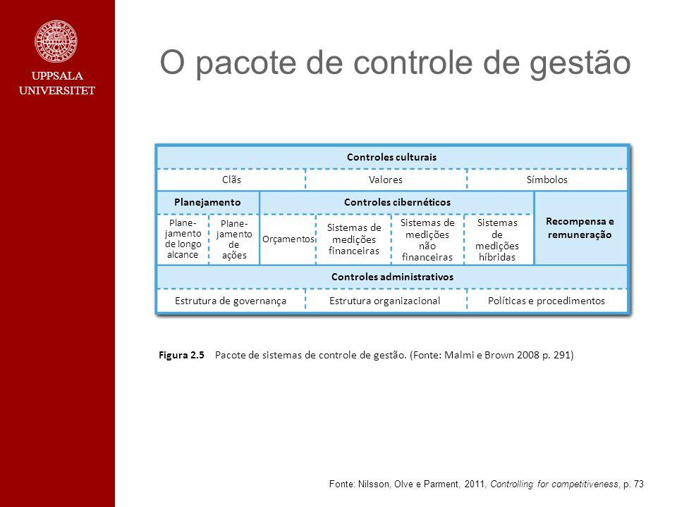 UPPSALA UNIVERSITET Fonte: Nilsson, Olve e Parment, 2011, Controlling for competitiveness, p. 73 O pacote de controle de gestão Figura 2.5 Pacote de s
