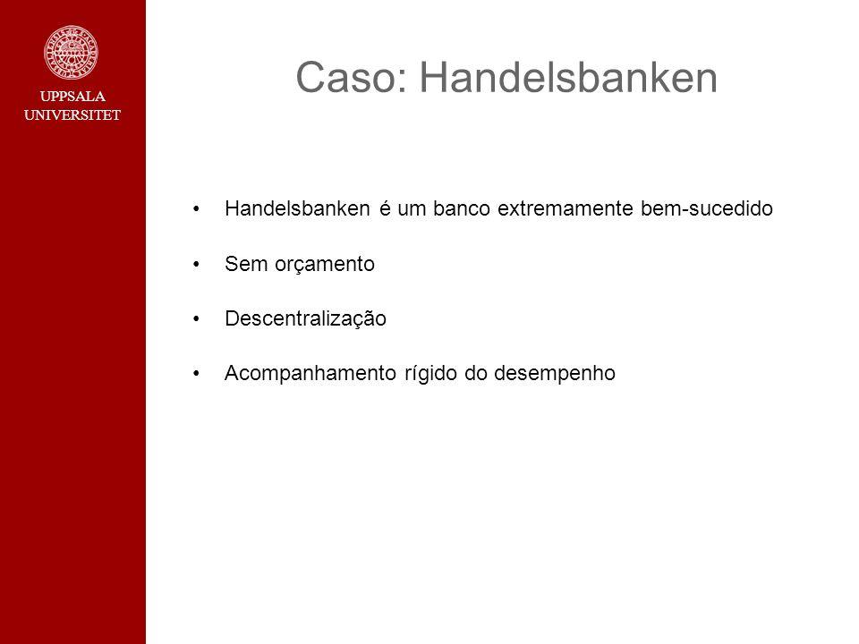 UPPSALA UNIVERSITET Caso: Handelsbanken Handelsbanken é um banco extremamente bem-sucedido Sem orçamento Descentralização Acompanhamento rígido do des