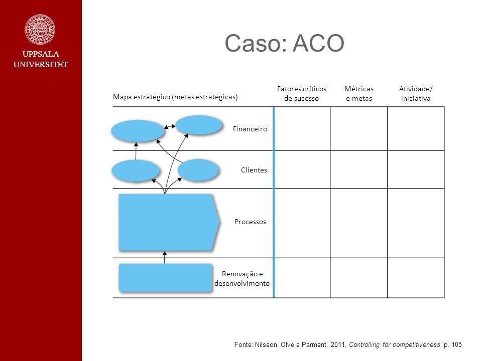 UPPSALA UNIVERSITET Caso: ACO Fonte: Nilsson, Olve e Parment, 2011, Controlling for competitiveness, p. 105 Mapa estratégico (metas estratégicas) Fato