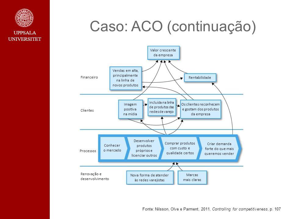 UPPSALA UNIVERSITET Caso: ACO (continuação) Fonte: Nilsson, Olve e Parment, 2011, Controlling for competitiveness, p. 107 Valor crescente da empresa V