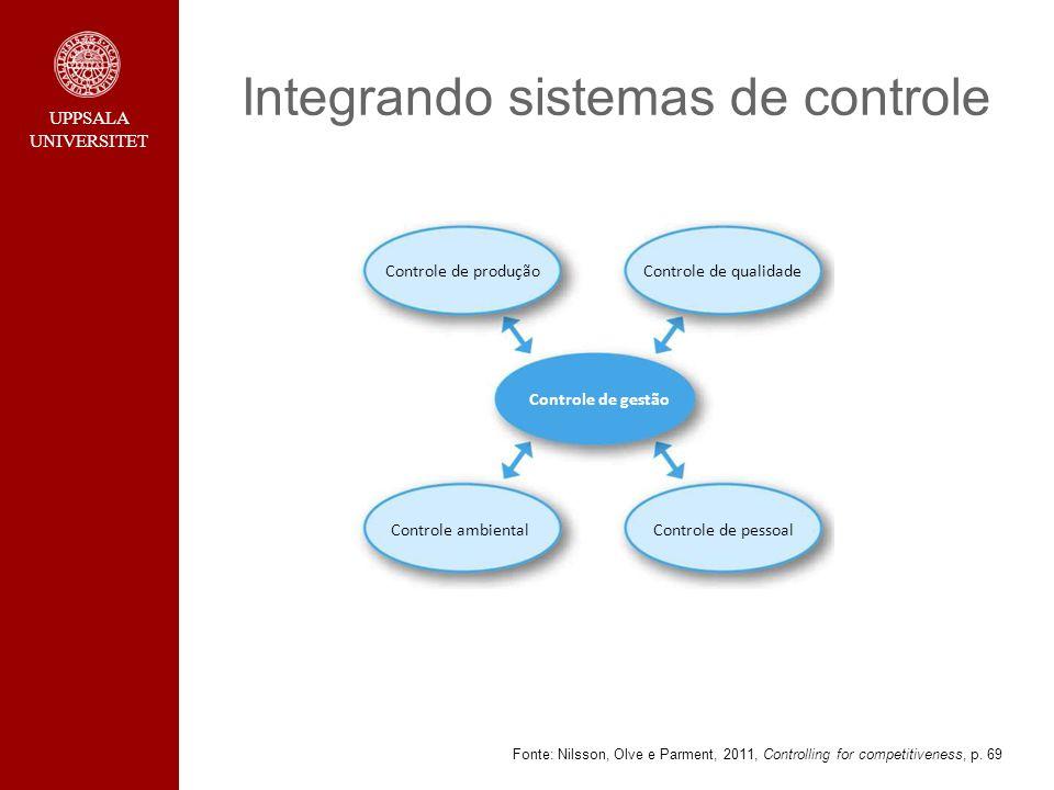 UPPSALA UNIVERSITET Integrando sistemas de controle Fonte: Nilsson, Olve e Parment, 2011, Controlling for competitiveness, p. 69 Controle de produçãoC
