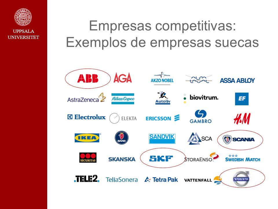 UPPSALA UNIVERSITET Empresas competitivas: Exemplos de empresas suecas