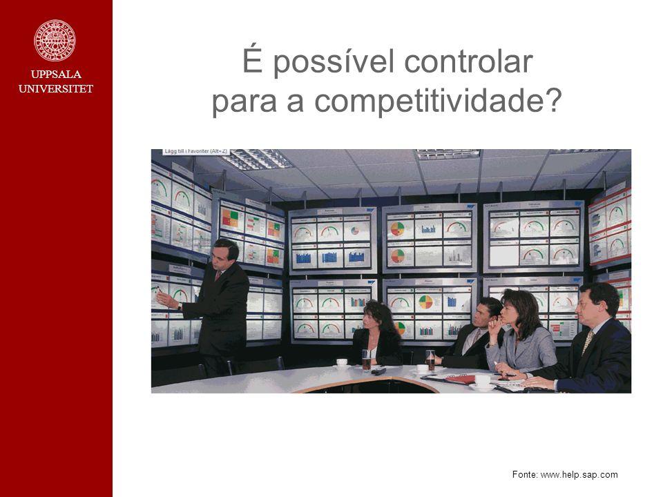 UPPSALA UNIVERSITET Fonte: Nilsson, Olve e Parment, 2011, Controlling for competitiveness, p.