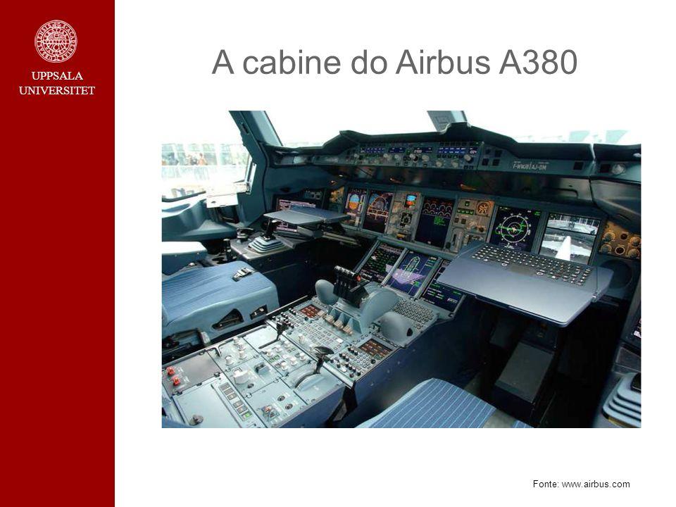 UPPSALA UNIVERSITET A cabine do Airbus A380 Fonte: www.airbus.com