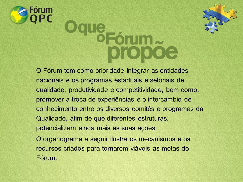 O Fórum tem como prioridade integrar as entidades nacionais e os programas estaduais e setoriais de qualidade, produtividade e competitividade, bem co