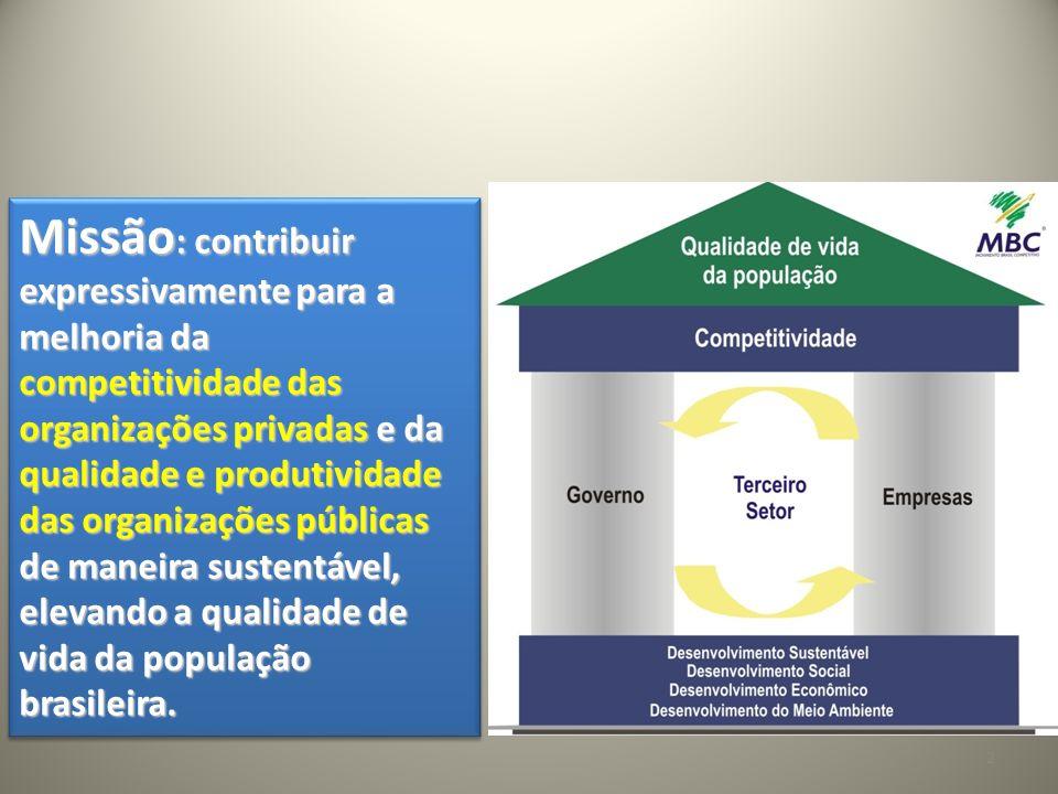 Uma parceria entre os setores públicos, privado e terceiro setor.