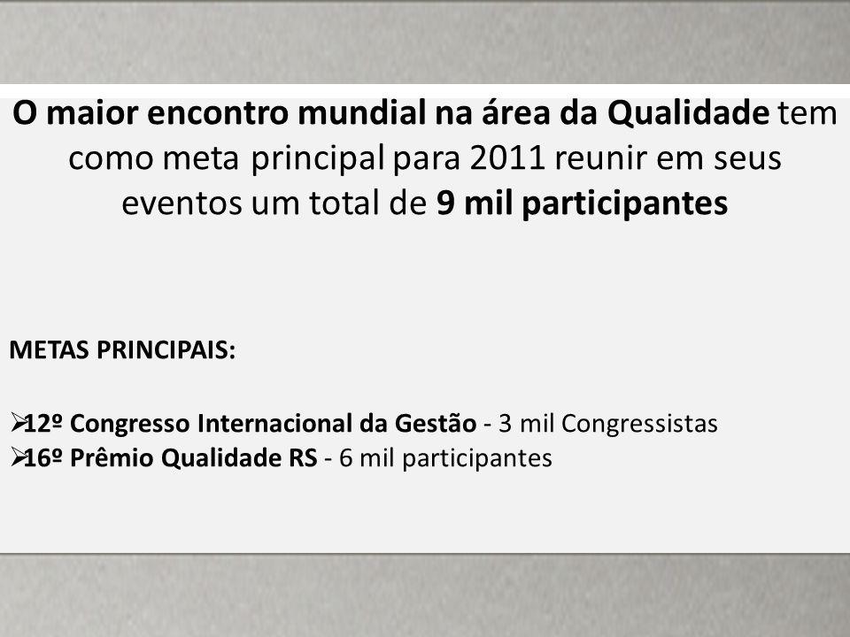 O maior encontro mundial na área da Qualidade tem como meta principal para 2011 reunir em seus eventos um total de 9 mil participantes METAS PRINCIPAI