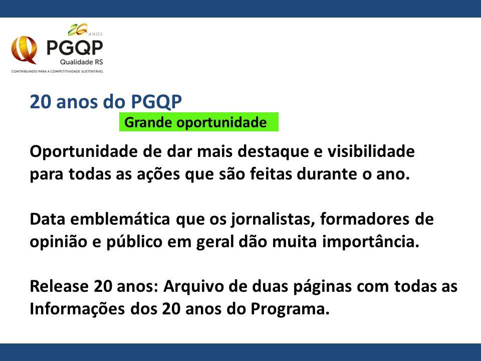20 anos do PGQP Oportunidade de dar mais destaque e visibilidade para todas as ações que são feitas durante o ano. Data emblemática que os jornalistas