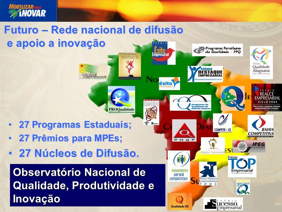 Futuro – Rede nacional de difusão e apoio a inovação e apoio a inovação 27 Programas Estaduais;27 Programas Estaduais; 27 Prêmios para MPEs;27 Prêmios para MPEs; 27 Núcleos de Difusão.27 Núcleos de Difusão.