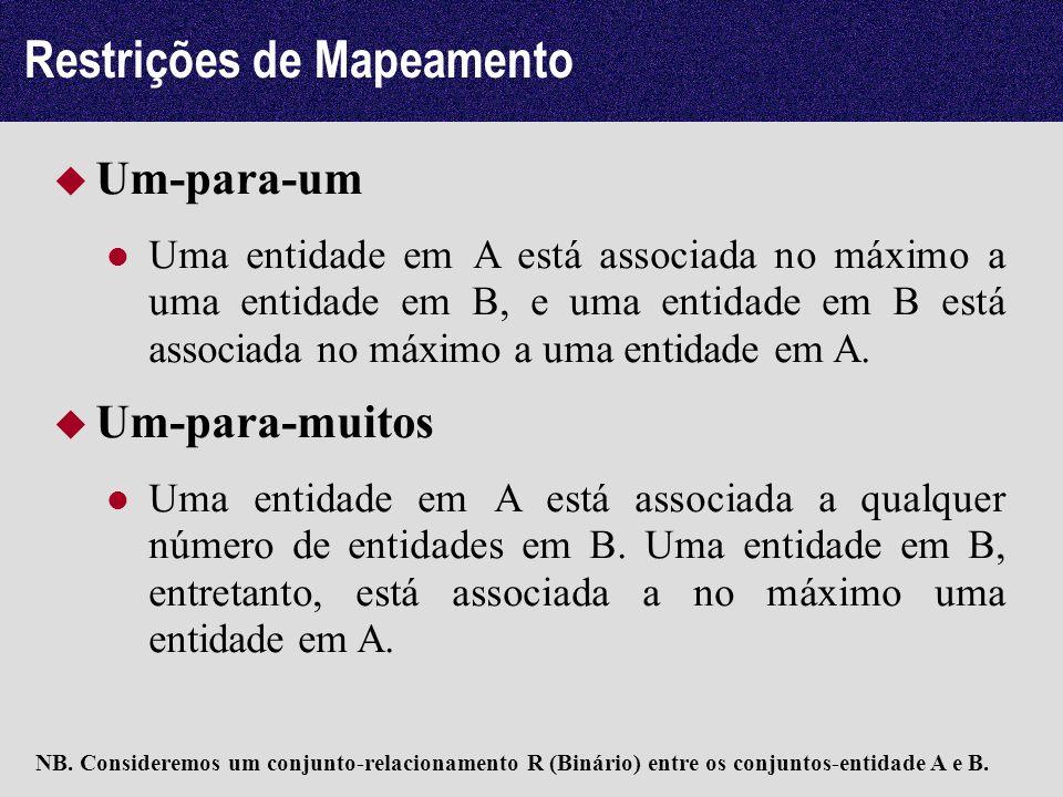 Restrições de Mapeamento Um-para-um Uma entidade em A está associada no máximo a uma entidade em B, e uma entidade em B está associada no máximo a uma