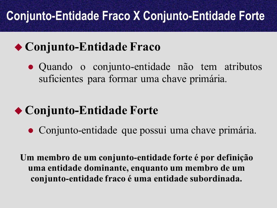 Conjunto-Entidade Fraco X Conjunto-Entidade Forte Conjunto-Entidade Fraco Quando o conjunto-entidade não tem atributos suficientes para formar uma cha