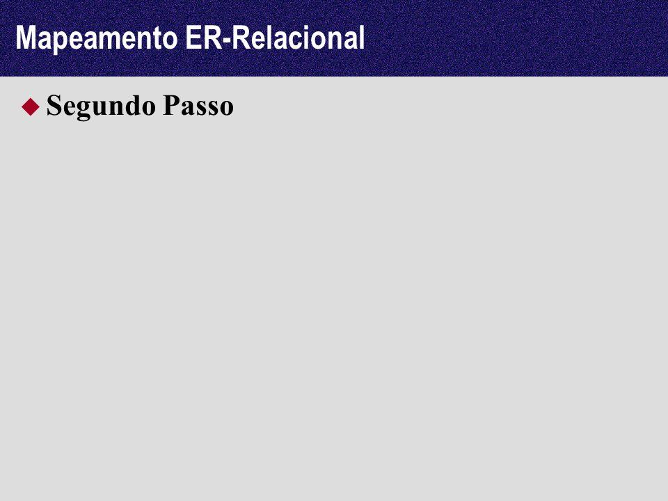 Mapeamento ER-Relacional Segundo Passo