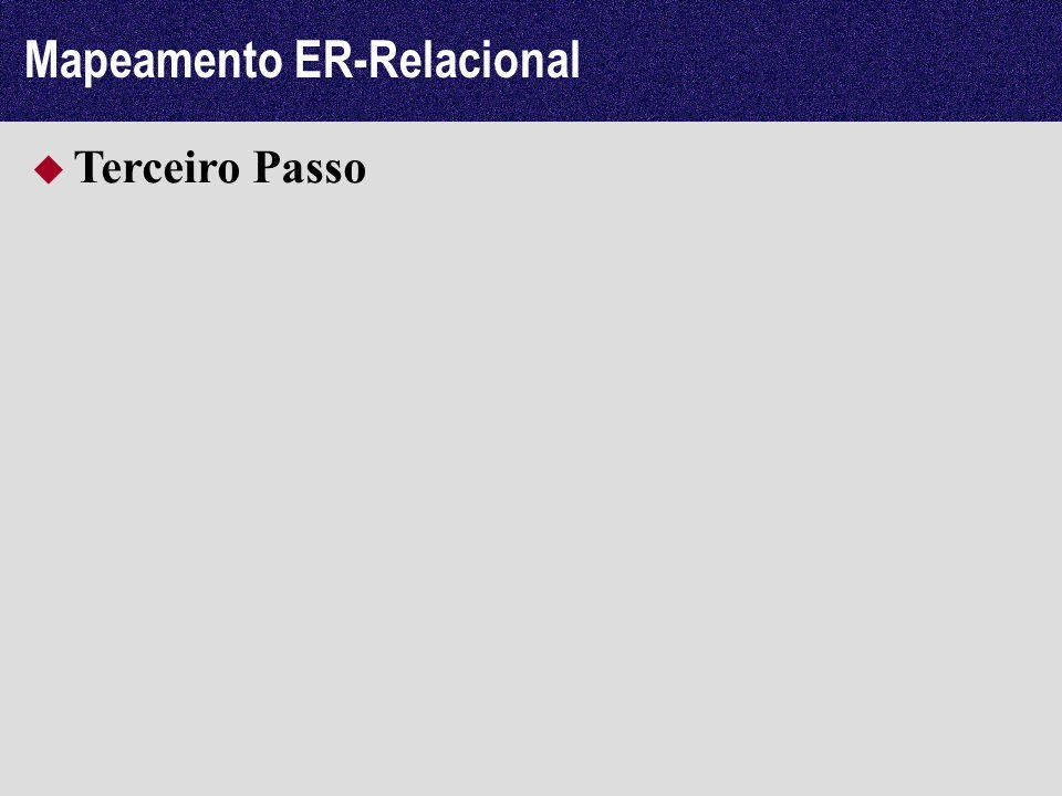 Mapeamento ER-Relacional Terceiro Passo