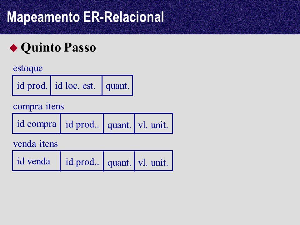Mapeamento ER-Relacional Quinto Passo estoque id prod.id loc. est.quant. compra itens id compra id prod.. quant.vl. unit. venda itens id venda id prod