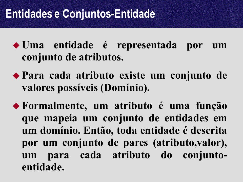 Entidades e Conjuntos-Entidade Uma entidade é representada por um conjunto de atributos. Para cada atributo existe um conjunto de valores possíveis (D