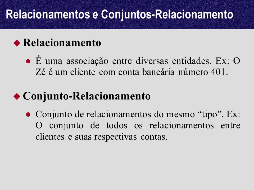Relacionamentos e Conjuntos-Relacionamento Relacionamento É uma associação entre diversas entidades. Ex: O Zé é um cliente com conta bancária número 4