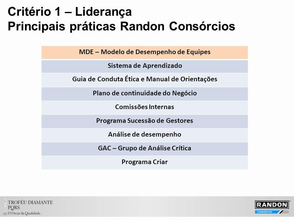 Critério 1 – Liderança Principais práticas Randon Consórcios MDE – Modelo de Desempenho de Equipes Sistema de Aprendizado Guia de Conduta Ética e Manu