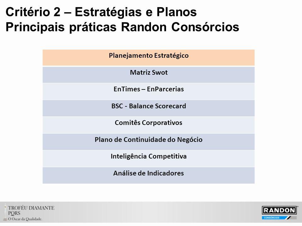Critério 2 – Estratégias e Planos Principais práticas Randon Consórcios Planejamento Estratégico Matriz Swot EnTimes – EnParcerias BSC - Balance Scorecard Comitês Corporativos Plano de Continuidade do Negócio Inteligência Competitiva Análise de Indicadores