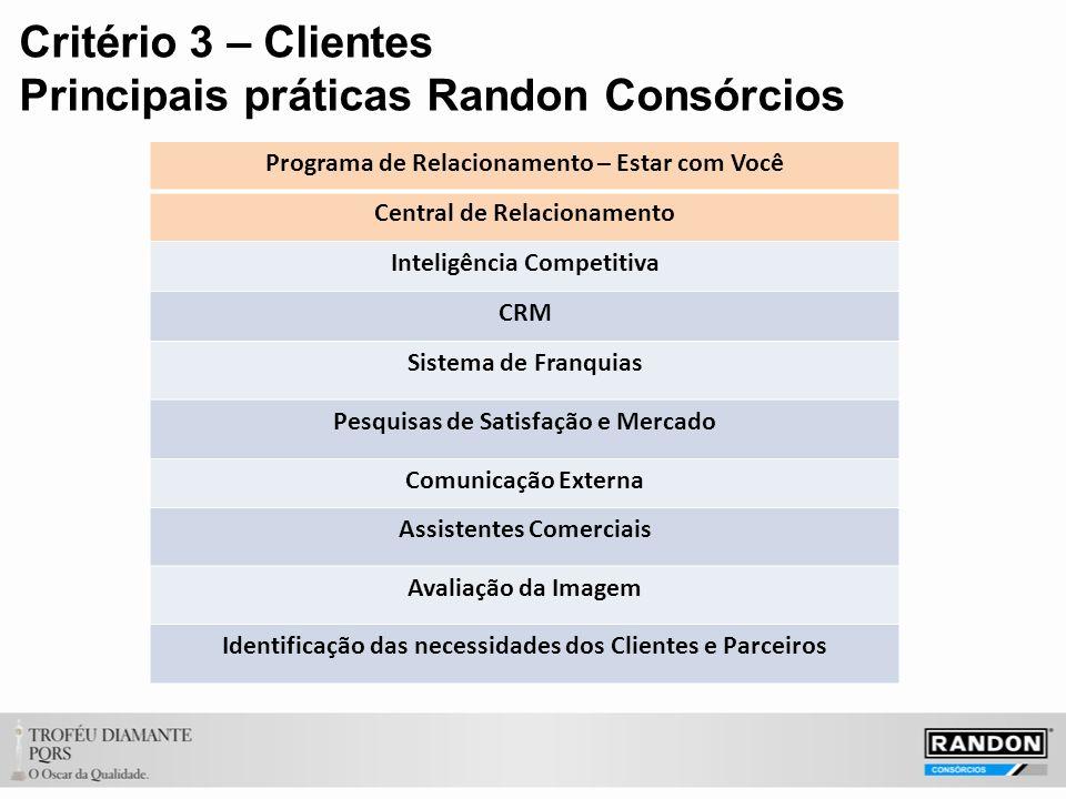 Critério 3 – Clientes Principais práticas Randon Consórcios Programa de Relacionamento – Estar com Você Central de Relacionamento Inteligência Competi