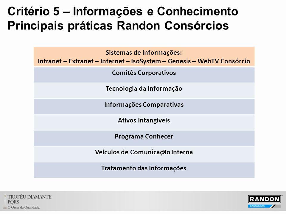 Critério 5 – Informações e Conhecimento Principais práticas Randon Consórcios Sistemas de Informações: Intranet – Extranet – Internet – IsoSystem – Ge