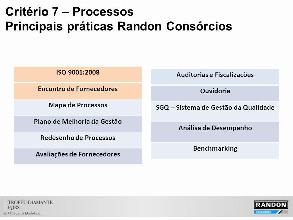 Critério 7 – Processos Principais práticas Randon Consórcios ISO 9001:2008 Encontro de Fornecedores Mapa de Processos Plano de Melhoria da Gestão Redesenho de Processos Avaliações de Fornecedores Auditorias e Fiscalizações Ouvidoria SGQ – Sistema de Gestão da Qualidade Análise de Desempenho Benchmarking