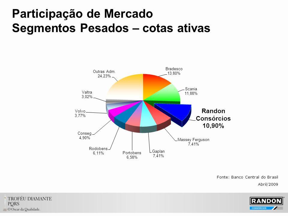 Participação de Mercado Segmentos Pesados – cotas ativas Fonte: Banco Central do Brasil Abril/2009
