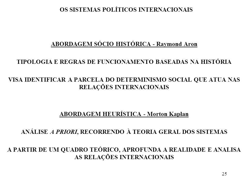 25 OS SISTEMAS POLÍTICOS INTERNACIONAIS ABORDAGEM SÓCIO HISTÓRICA - Raymond Aron TIPOLOGIA E REGRAS DE FUNCIONAMENTO BASEADAS NA HISTÓRIA VISA IDENTIF