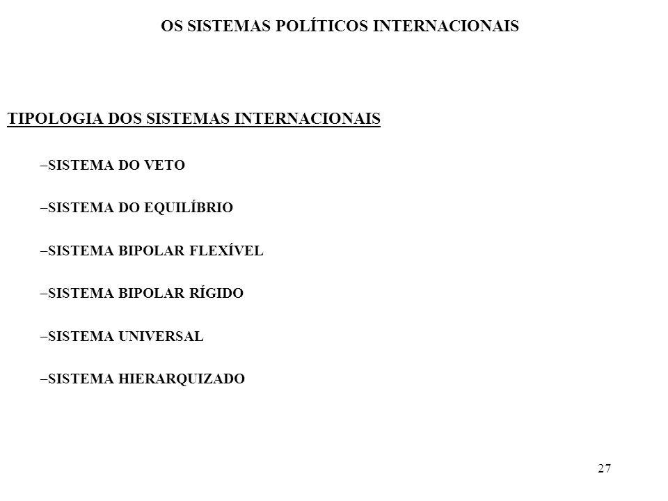27 OS SISTEMAS POLÍTICOS INTERNACIONAIS TIPOLOGIA DOS SISTEMAS INTERNACIONAIS –SISTEMA DO VETO –SISTEMA DO EQUILÍBRIO –SISTEMA BIPOLAR FLEXÍVEL –SISTE