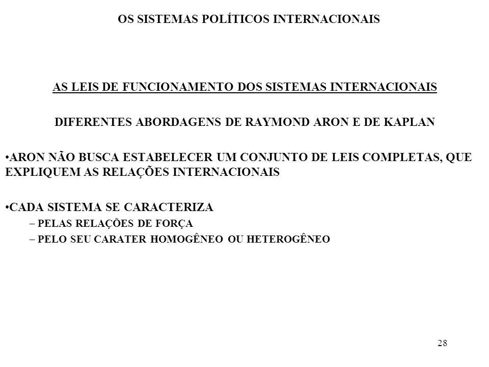 28 OS SISTEMAS POLÍTICOS INTERNACIONAIS AS LEIS DE FUNCIONAMENTO DOS SISTEMAS INTERNACIONAIS DIFERENTES ABORDAGENS DE RAYMOND ARON E DE KAPLAN ARON NÃ