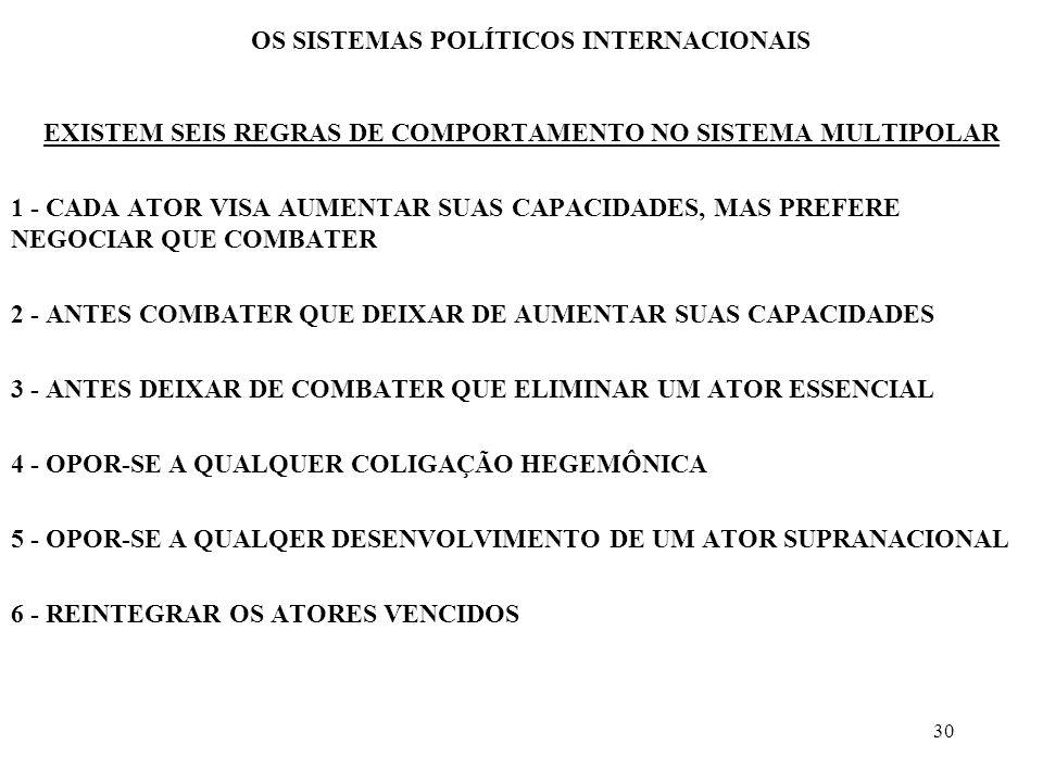 30 OS SISTEMAS POLÍTICOS INTERNACIONAIS EXISTEM SEIS REGRAS DE COMPORTAMENTO NO SISTEMA MULTIPOLAR 1 - CADA ATOR VISA AUMENTAR SUAS CAPACIDADES, MAS P