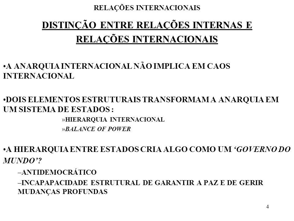 4 RELAÇÕES INTERNACIONAIS DISTINÇÃO ENTRE RELAÇÕES INTERNAS E RELAÇÕES INTERNACIONAIS A ANARQUIA INTERNACIONAL NÃO IMPLICA EM CAOS INTERNACIONAL DOIS