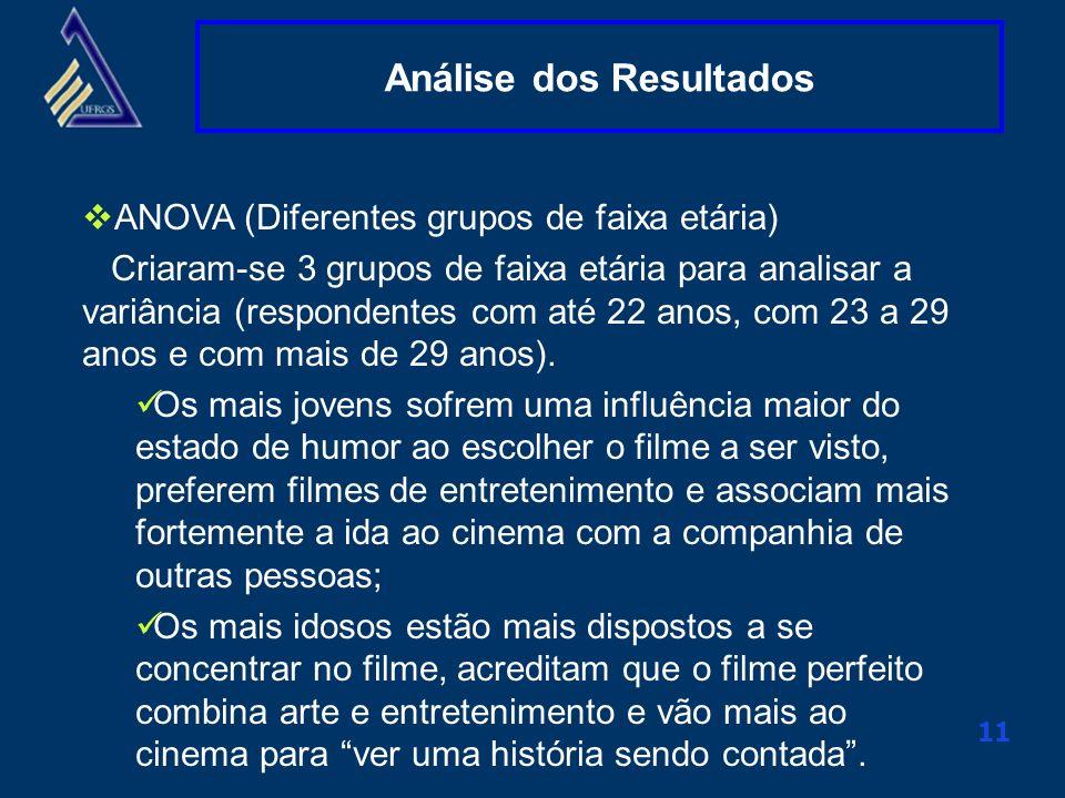 Clique aqui para alterar o título mestre 11 Análise dos Resultados ANOVA (Diferentes grupos de faixa etária) Criaram-se 3 grupos de faixa etária para