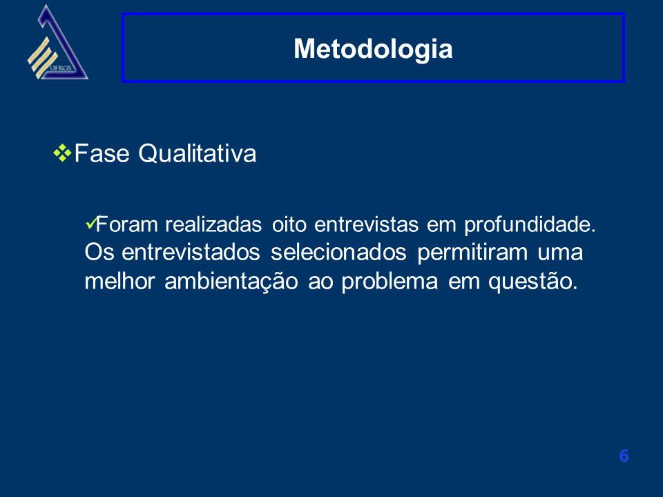 Clique aqui para alterar o título mestre 6 Metodologia Fase Qualitativa Foram realizadas oito entrevistas em profundidade. Os entrevistados selecionad