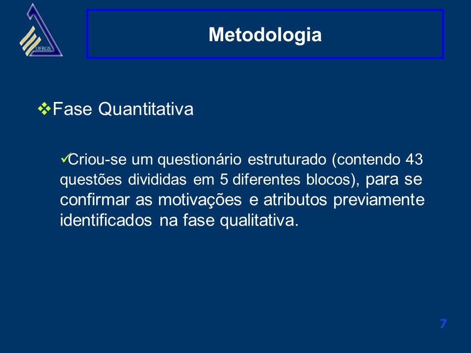 Clique aqui para alterar o título mestre 7 Metodologia Fase Quantitativa Criou-se um questionário estruturado (contendo 43 questões divididas em 5 dif