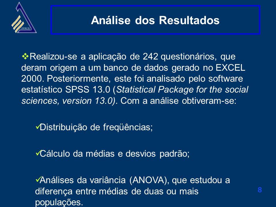 Clique aqui para alterar o título mestre 8 Análise dos Resultados Realizou-se a aplicação de 242 questionários, que deram origem a um banco de dados g