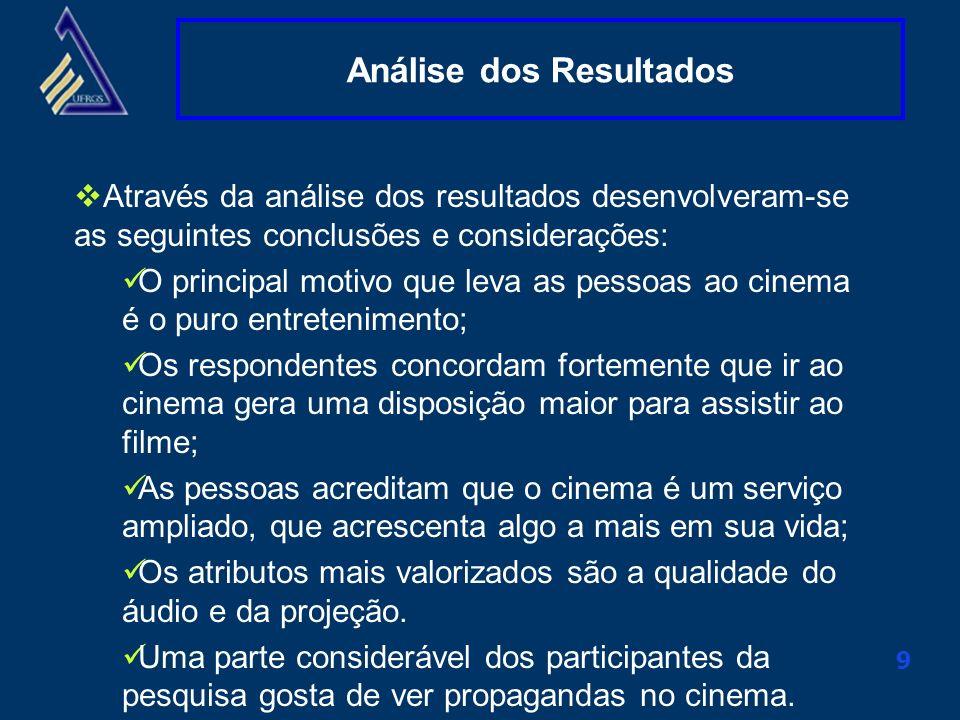 Clique aqui para alterar o título mestre 9 Análise dos Resultados Através da análise dos resultados desenvolveram-se as seguintes conclusões e conside