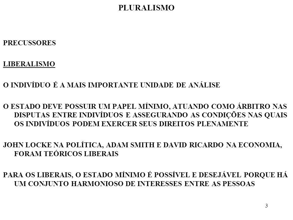 4 PLURALISMO PRECUSSORES LIBERALISMO ASSIM COMO A LIVRE CONCORRÊNCIA PRODUZ BONS PRODUTOS, A DISPUTA DE IDÉIAS PRODUZ POLÍTICAS ACERTADAS, INCLUSIVE POLÍTICAS EXTERNAS O ESTADO, PORTANTO, NÃO É UNITÁRIO E SEPARADO DA OPINIÃO PÚBLICA ASSIM COMO PODE HAVER HARMONIA DE INTERESSES ENTRE AS PESSOAS, PODE HAVER TAMBÉM HARMONIA DE INTERESSES ENTRE ESTADOS