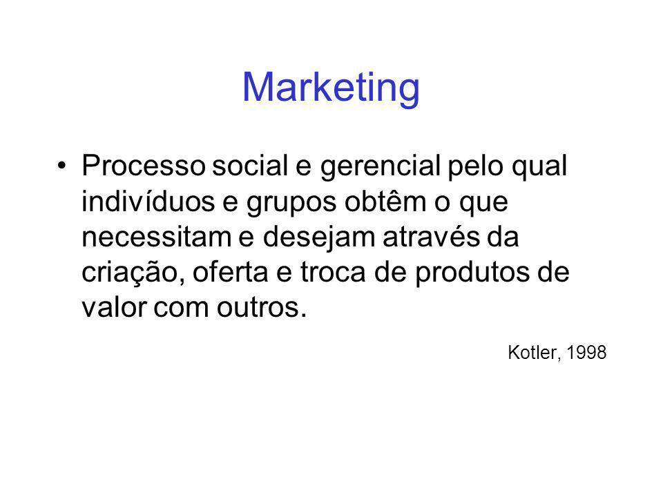 Marketing Processo social e gerencial pelo qual indivíduos e grupos obtêm o que necessitam e desejam através da criação, oferta e troca de produtos de valor com outros.
