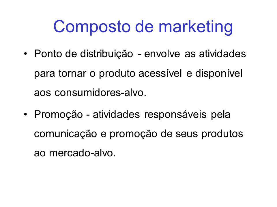 Ponto de distribuição - envolve as atividades para tornar o produto acessível e disponível aos consumidores-alvo.