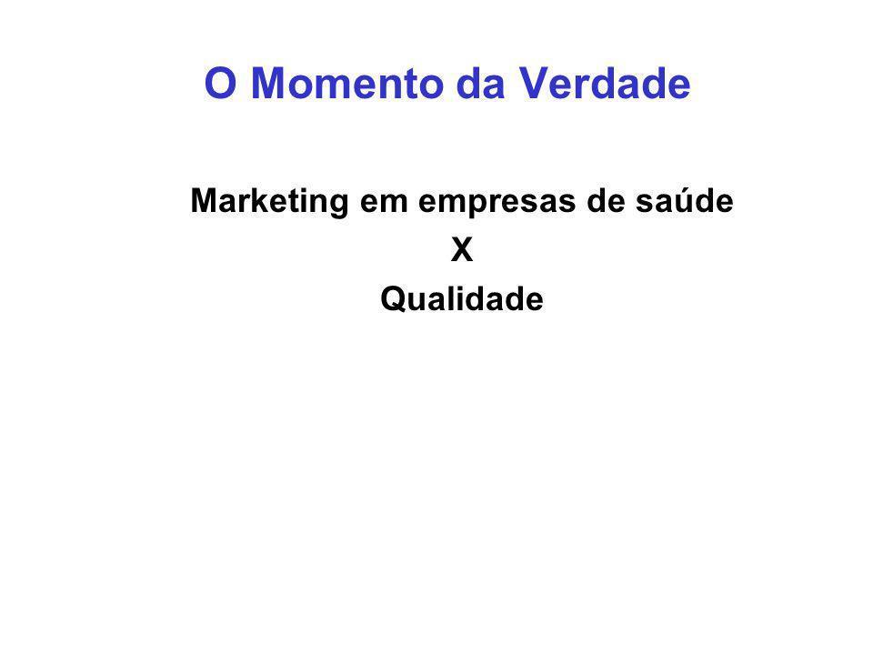 O Momento da Verdade Marketing em empresas de saúde X Qualidade