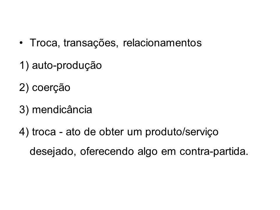 Troca, transações, relacionamentos 1) auto-produção 2) coerção 3) mendicância 4) troca - ato de obter um produto/serviço desejado, oferecendo algo em contra-partida.