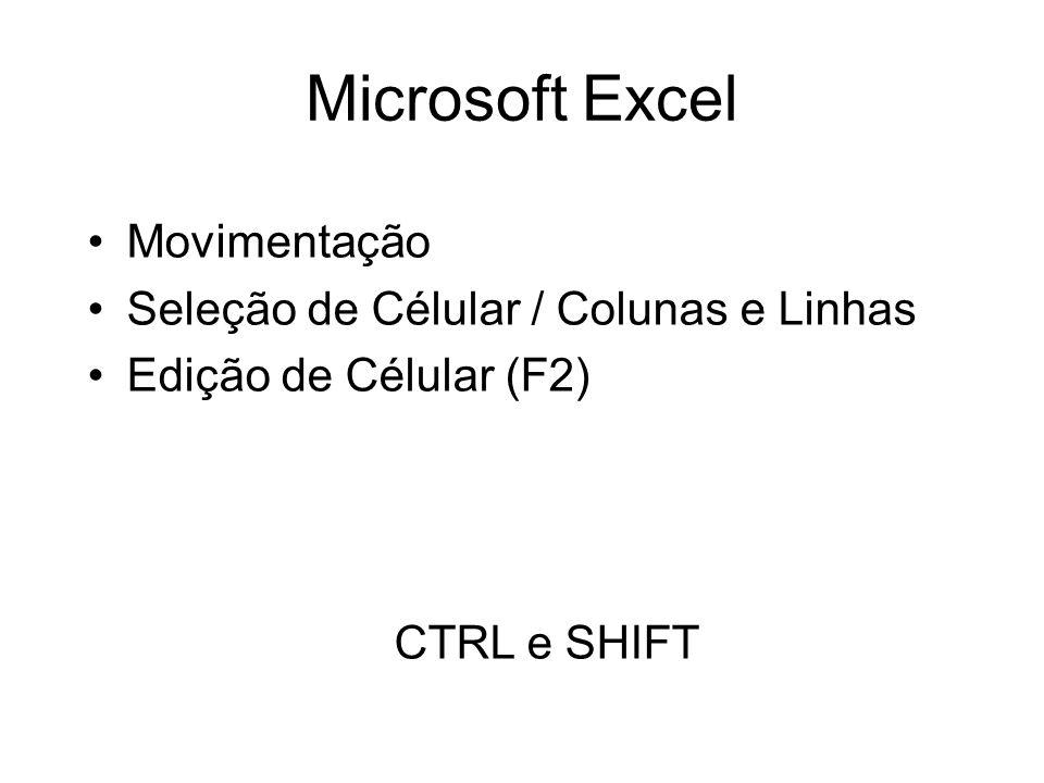 Microsoft Excel Funções Soma() Media() Maximo() Minimo() Se() - Soma intervalos - Média - Maior valor - Menor valor - Condição (V ou F)