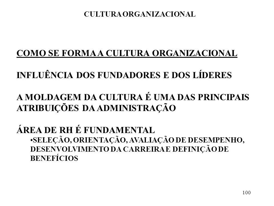 100 CULTURA ORGANIZACIONAL COMO SE FORMA A CULTURA ORGANIZACIONAL INFLUÊNCIA DOS FUNDADORES E DOS LÍDERES A MOLDAGEM DA CULTURA É UMA DAS PRINCIPAIS A
